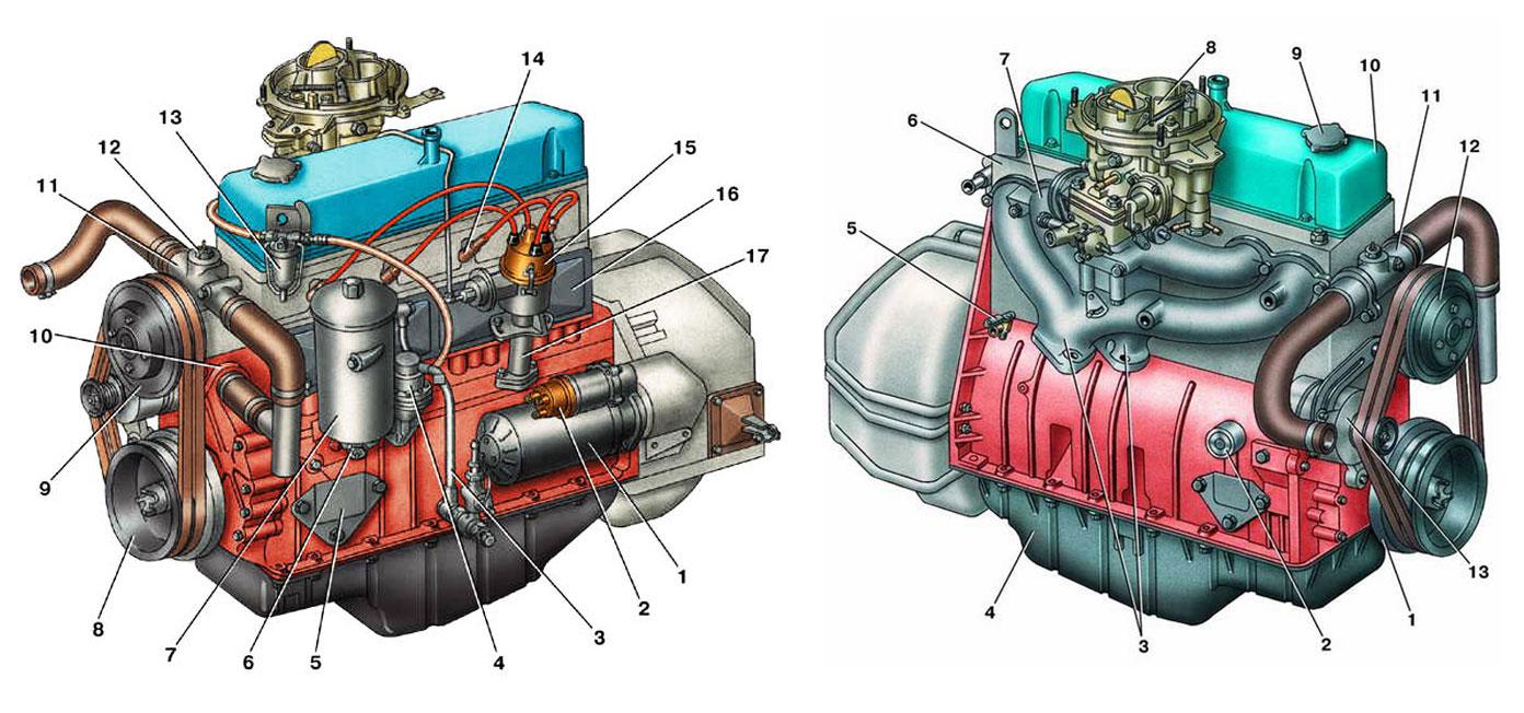 Установка двигателя ЗМЗ - 402 от Волги на ГАЗель :: АвтоМотоГараж