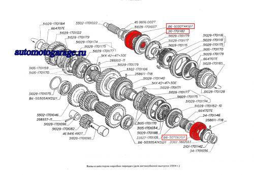 repair_gearbox_009