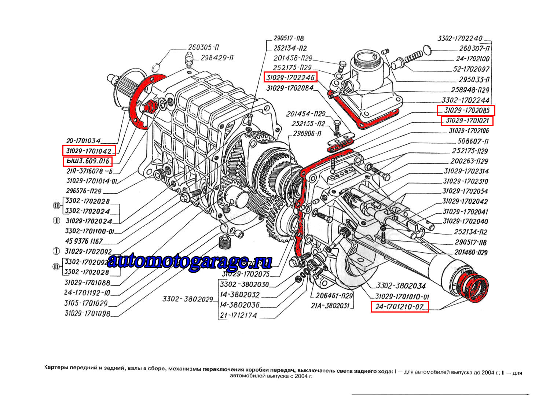 Как разобрать и собрать КПП автомобиля Газель 35